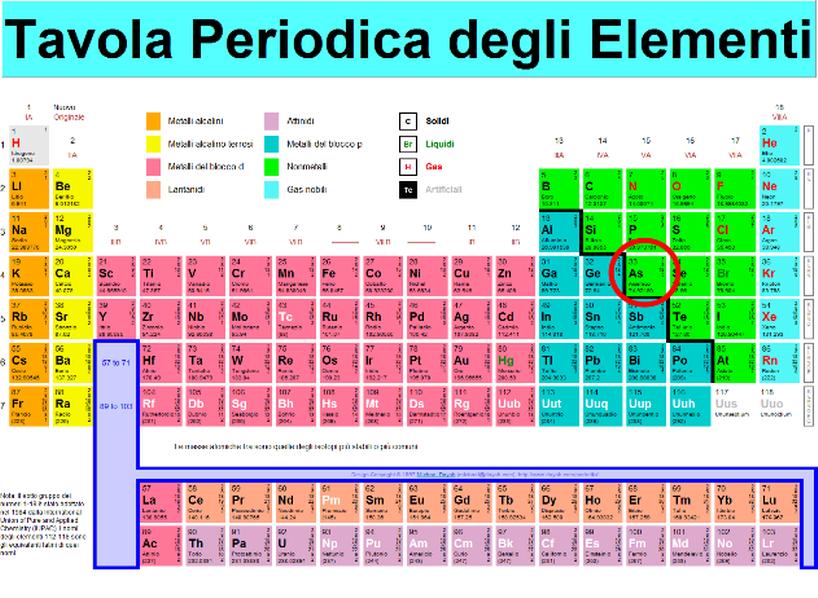 Acqua e arsenico toscanella il portale dei tuscanesi dott paolo sensi - Numero elementi tavola periodica ...